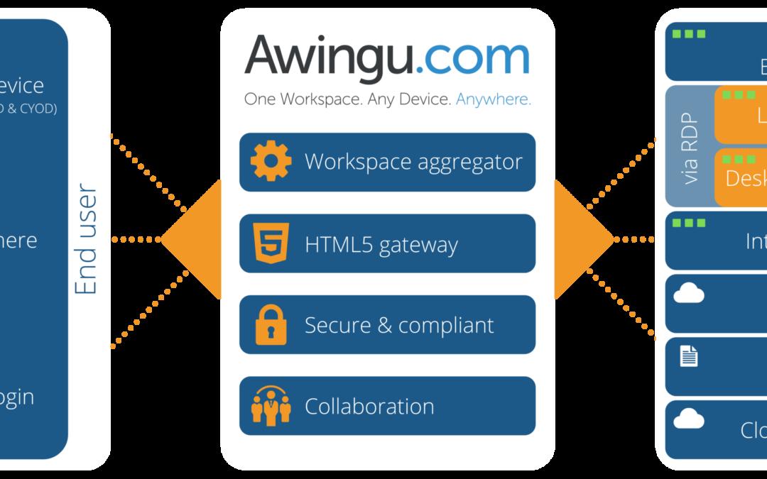 Lavorare da casa senza VPN con AWINGU